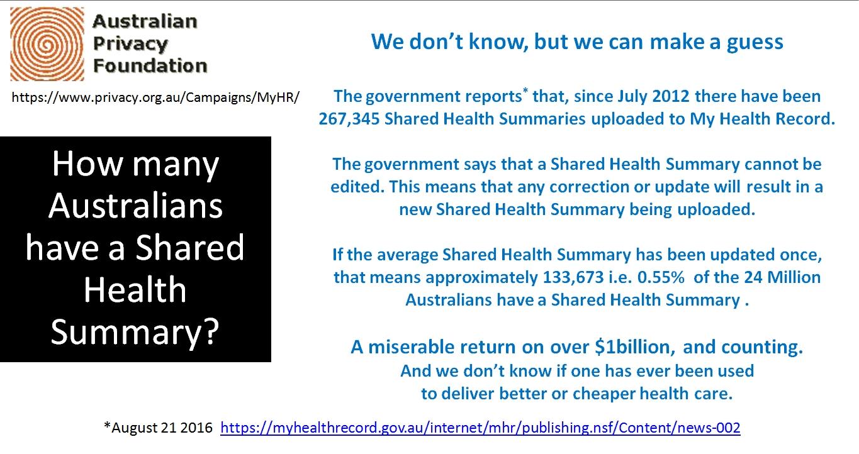 Shared Health Summaries