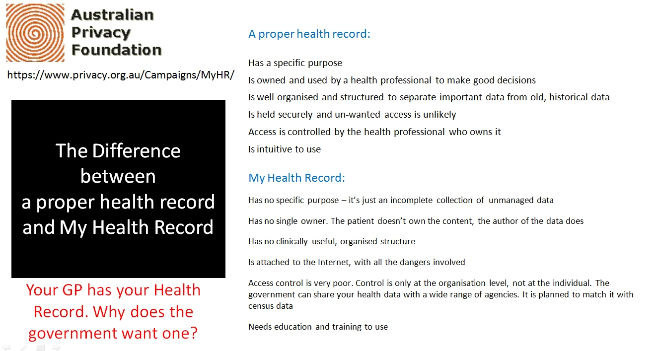 The difference between a useful health record and the My Health Record